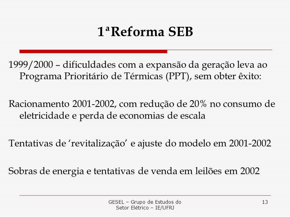 GESEL – Grupo de Estudos do Setor Elétrico – IE/UFRJ 13 1999/2000 – dificuldades com a expansão da geração leva ao Programa Prioritário de Térmicas (P