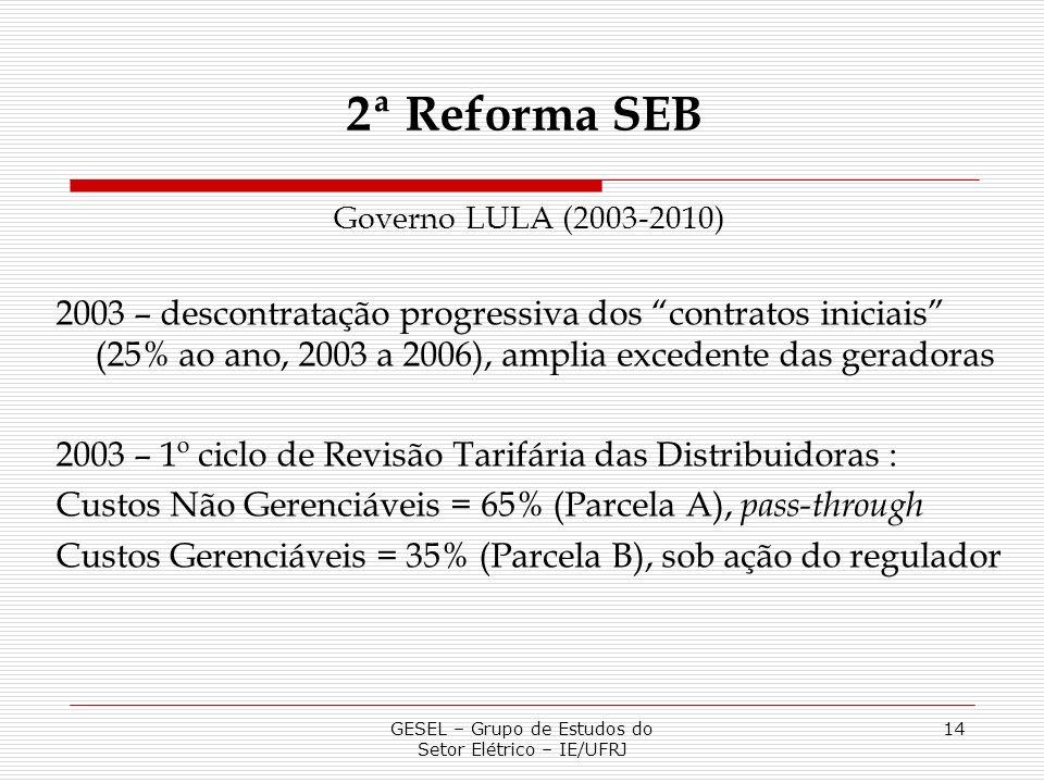 GESEL – Grupo de Estudos do Setor Elétrico – IE/UFRJ 14 2ª Reforma SEB Governo LULA (2003-2010) 2003 – descontratação progressiva dos contratos inicia