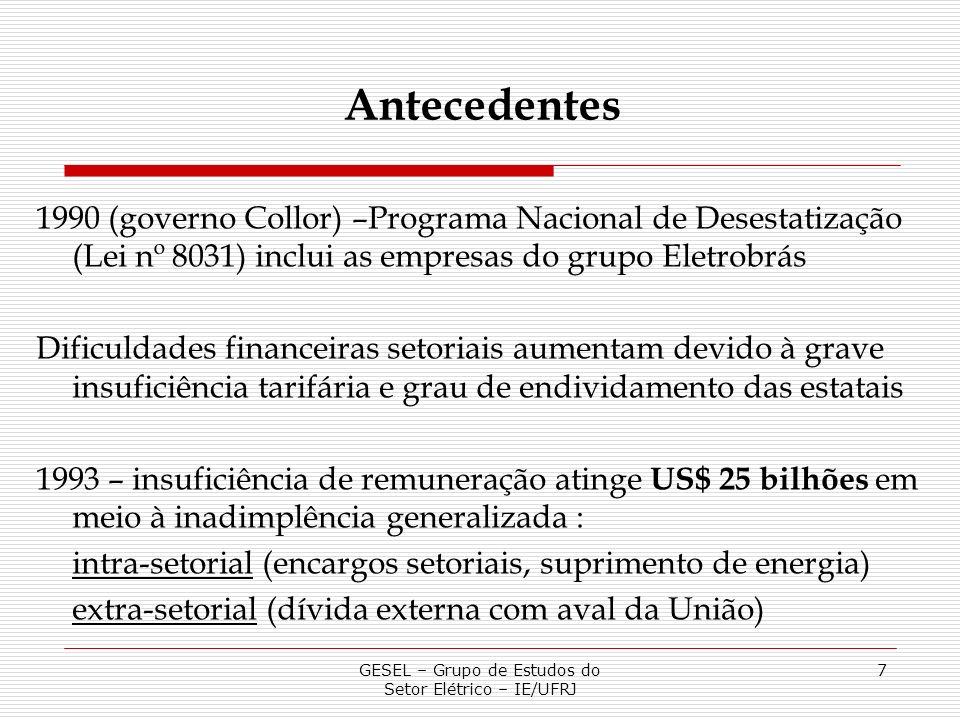 GESEL – Grupo de Estudos do Setor Elétrico – IE/UFRJ 7 1990 (governo Collor) –Programa Nacional de Desestatização (Lei nº 8031) inclui as empresas do