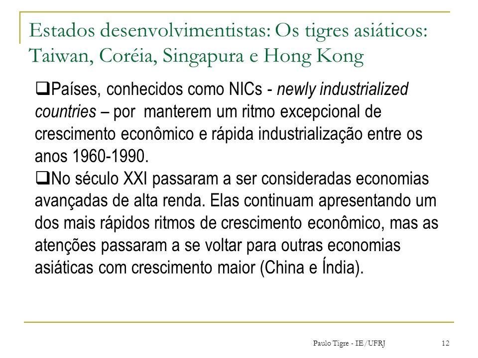 Estados desenvolvimentistas: Os tigres asiáticos: Taiwan, Coréia, Singapura e Hong Kong Paulo Tigre - IE/UFRJ 12 Países, conhecidos como NICs - newly