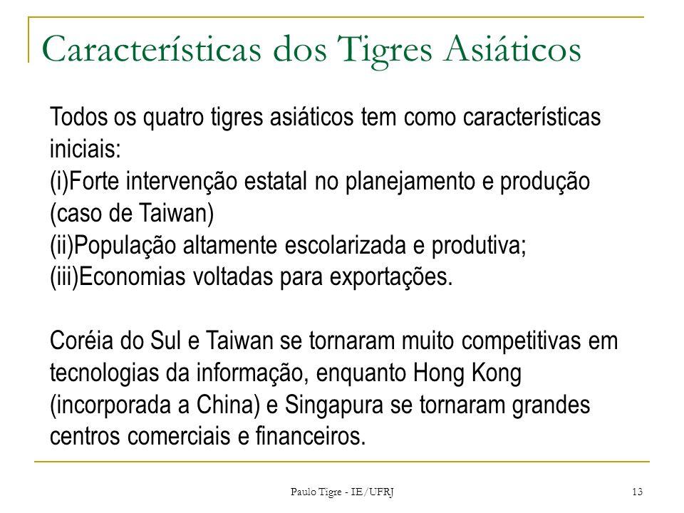 Características dos Tigres Asiáticos Paulo Tigre - IE/UFRJ 13 Todos os quatro tigres asiáticos tem como características iniciais: (i)Forte intervenção