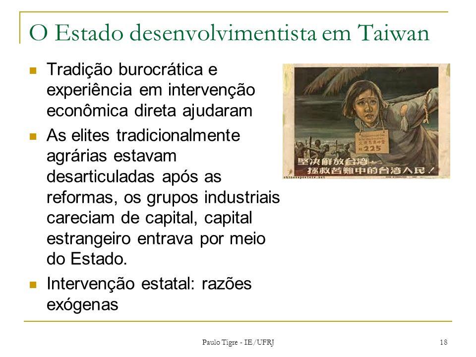 O Estado desenvolvimentista em Taiwan Tradição burocrática e experiência em intervenção econômica direta ajudaram As elites tradicionalmente agrárias
