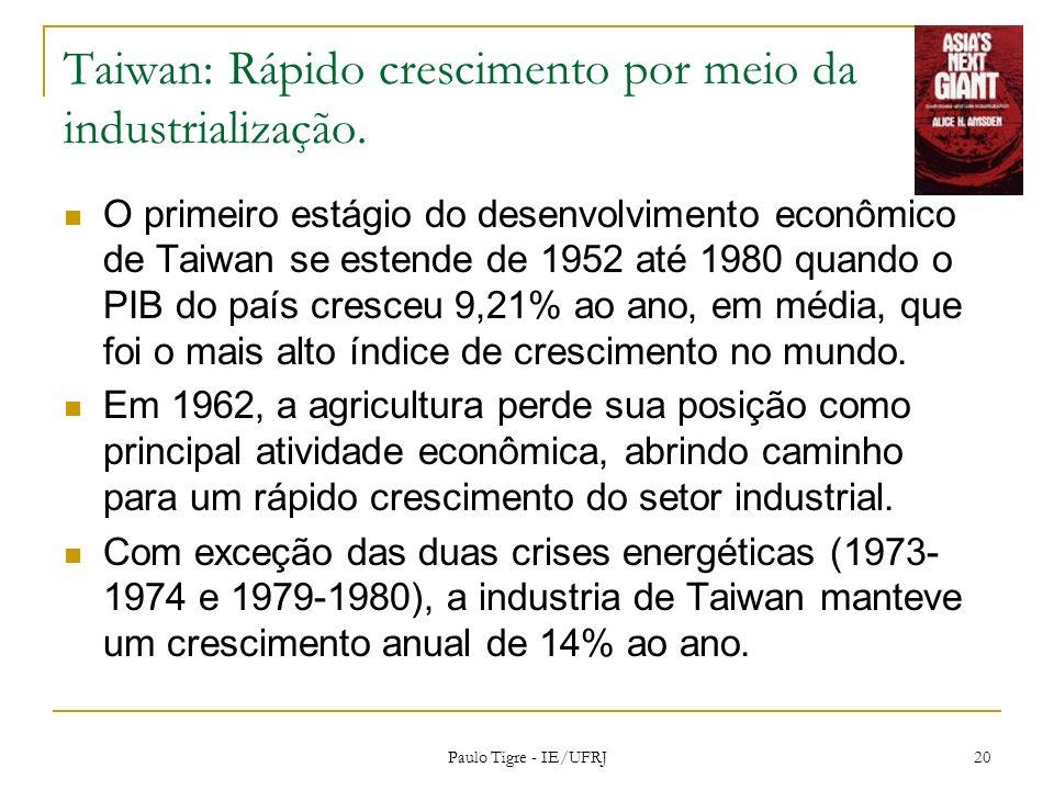 Taiwan: Rápido crescimento por meio da industrialização. O primeiro estágio do desenvolvimento econômico de Taiwan se estende de 1952 até 1980 quando