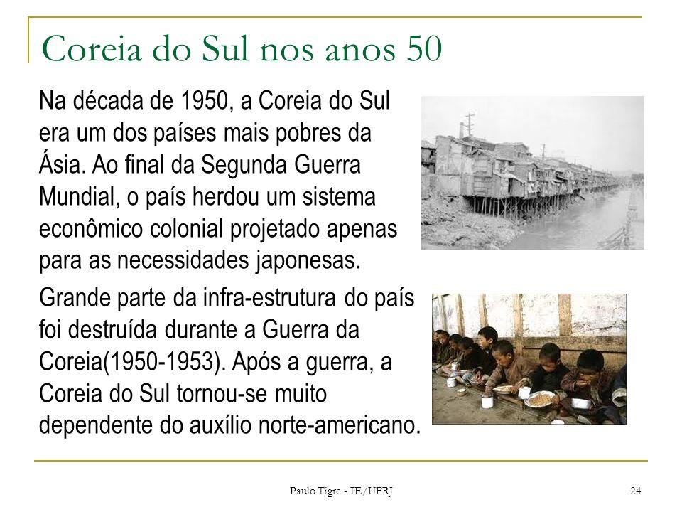 Coreia do Sul nos anos 50 Paulo Tigre - IE/UFRJ 24 Na década de 1950, a Coreia do Sul era um dos países mais pobres da Ásia. Ao final da Segunda Guerr