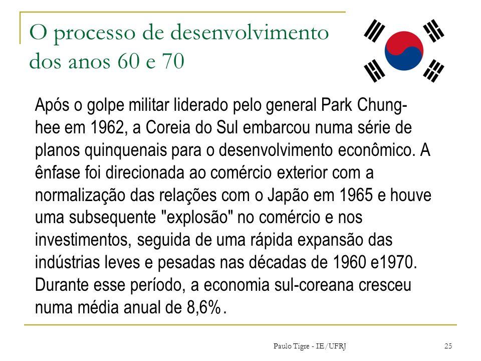 O processo de desenvolvimento dos anos 60 e 70 Paulo Tigre - IE/UFRJ 25 Após o golpe militar liderado pelo general Park Chung- hee em 1962, a Coreia d