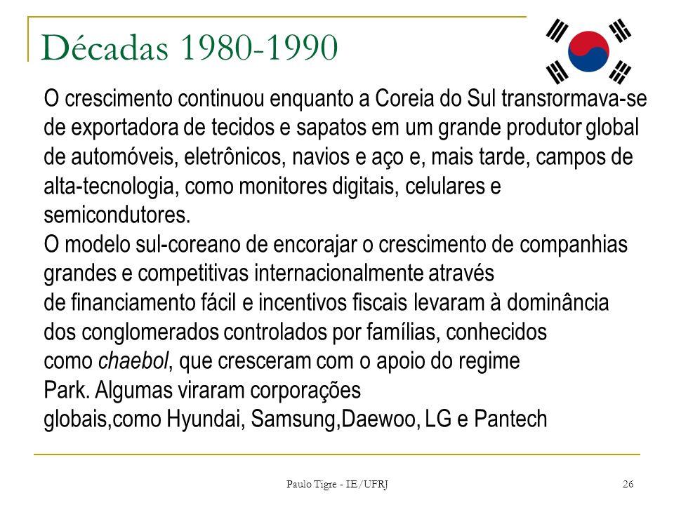 Décadas 1980-1990 Paulo Tigre - IE/UFRJ 26 O crescimento continuou enquanto a Coreia do Sul transformava-se de exportadora de tecidos e sapatos em um