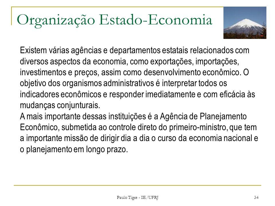 Organização Estado-Economia Paulo Tigre - IE/UFRJ 34 Existem várias agências e departamentos estatais relacionados com diversos aspectos da economia,