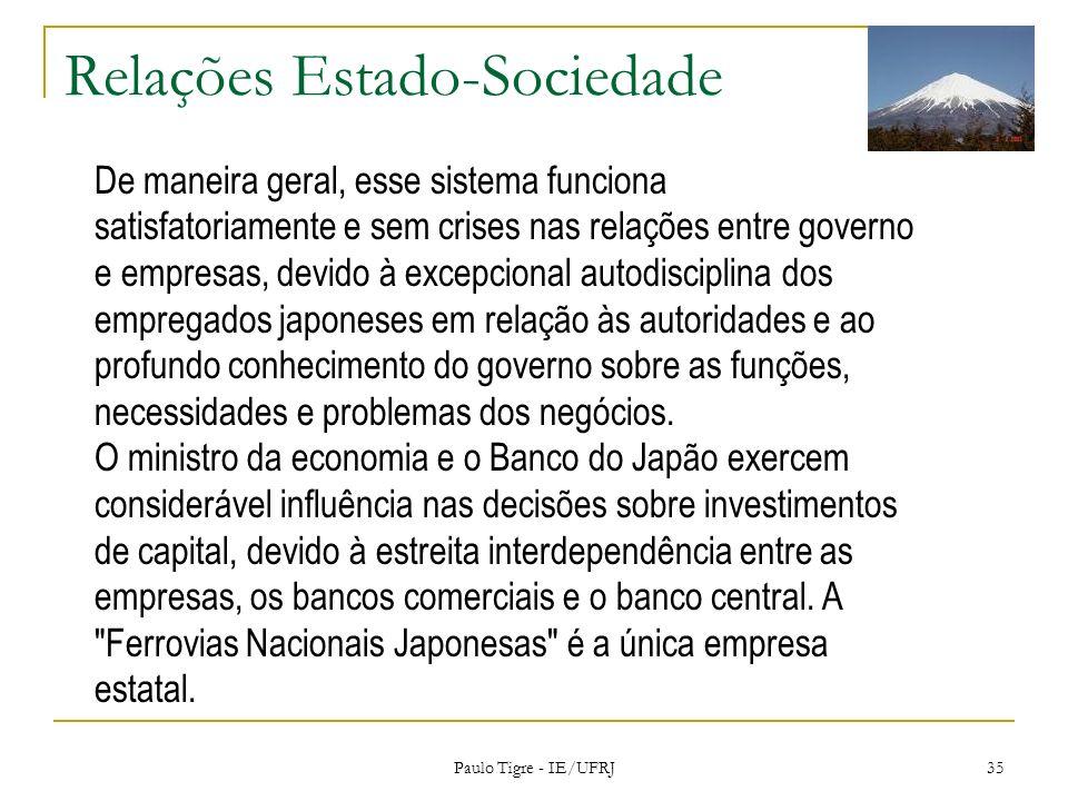 Relações Estado-Sociedade Paulo Tigre - IE/UFRJ 35 De maneira geral, esse sistema funciona satisfatoriamente e sem crises nas relações entre governo e