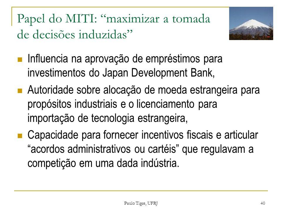 Papel do MITI: maximizar a tomada de decisões induzidas Influencia na aprovação de empréstimos para investimentos do Japan Development Bank, Autoridad