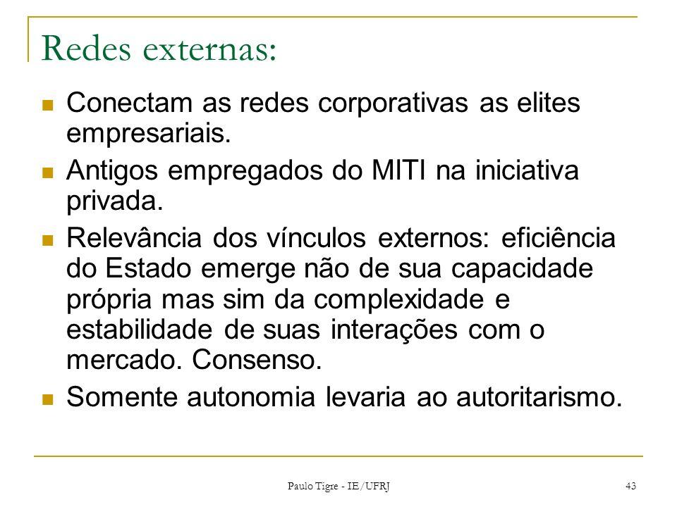 Redes externas: Conectam as redes corporativas as elites empresariais. Antigos empregados do MITI na iniciativa privada. Relevância dos vínculos exter