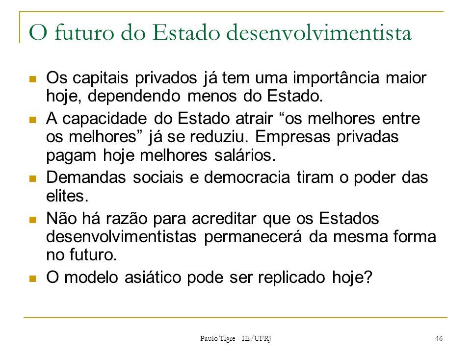 O futuro do Estado desenvolvimentista Os capitais privados já tem uma importância maior hoje, dependendo menos do Estado. A capacidade do Estado atrai