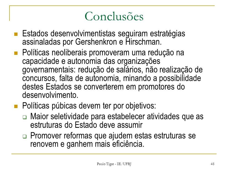Conclusões Estados desenvolvimentistas seguiram estratégias assinaladas por Gershenkron e Hirschman. Políticas neoliberais promoveram uma redução na c