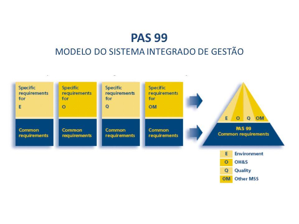 PAS 99 MODELO DO SISTEMA INTEGRADO DE GESTÃO