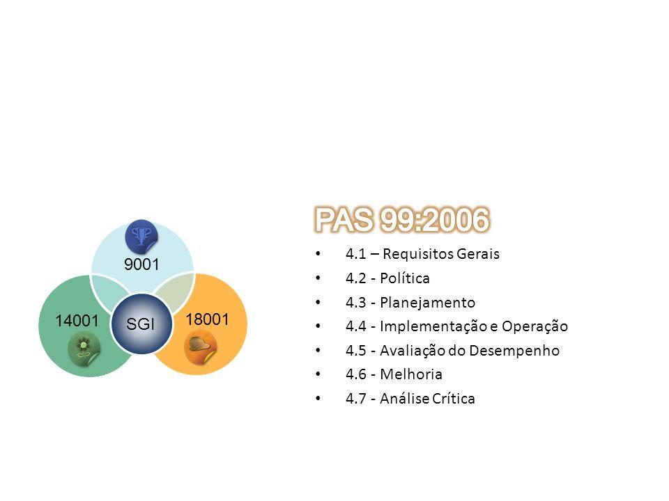 4.1 – Requisitos Gerais 4.2 - Política 4.3 - Planejamento 4.4 - Implementação e Operação 4.5 - Avaliação do Desempenho 4.6 - Melhoria 4.7 - Análise Cr