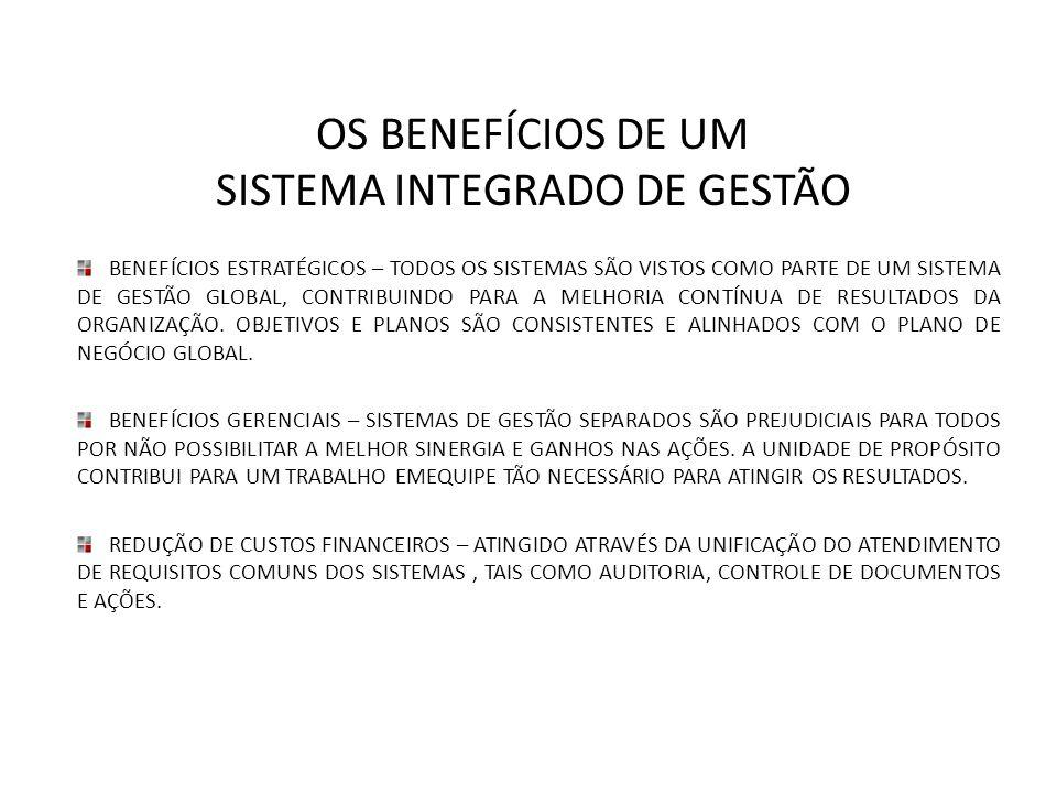 TABELA DE CORRELAÇÃO Standards90011400118001 General Requirements4.1 Management system policy 5.1, 5.34.2 Planning5.2,5.3b,5.4.1, 5.4.2, 5.5, 7.2.1,7.2.2,8.3 4.3.1, 4.3.2, 4.3.3, 4.4.1, 4.4.7 4.3.1,4.3.2, 4.3.3,4.4.1, 4.4.7, 4.6.1.2 Implementation and Operation 4.2,5.3d,5.5.1, 5.5.3,6,7 4.44.4, 4.5.4 Performance assessment8.1, 8.2.3, 8.2.2, 8.2.4,8.3 4.54.5.1,4.5.2, 4.5.3, 4.5.5 Improvement8.54.5.3 Management Review5.64.6