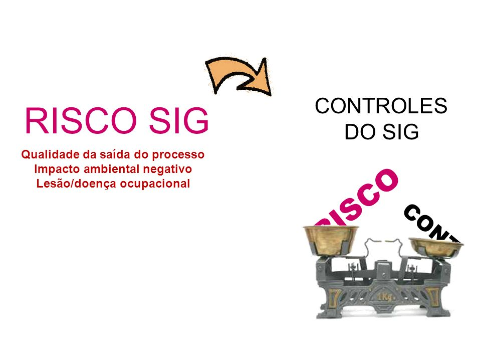 4.7.3 – Saídas 4.7 – Análise Crítica Registar decisões e ações relacionadas a: Melhoria da efetividade do SIG.