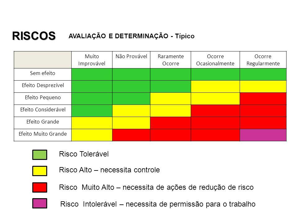 PAS 99 É UMA ESPECIFICAÇÃO QUE CONTÉM REQUISITOS PARA INTEGRAÇÃO DE SISTEMAS DE GESTÃO.