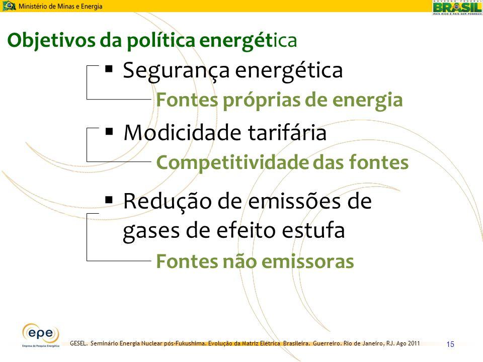 GESEL. Seminário Energia Nuclear pós-Fukushima. Evolução da Matriz Elétrica Brasileira. Guerreiro. Rio de Janeiro, RJ. Ago 2011 15 Objetivos da políti