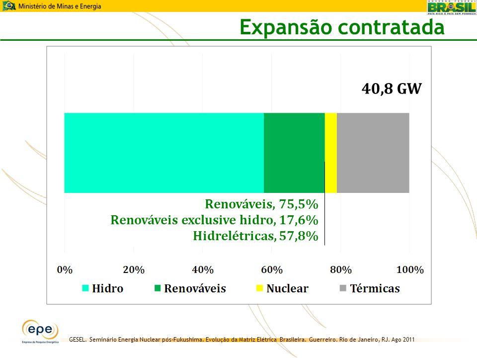 GESEL. Seminário Energia Nuclear pós-Fukushima. Evolução da Matriz Elétrica Brasileira. Guerreiro. Rio de Janeiro, RJ. Ago 2011 40,8 GW Renováveis, 75