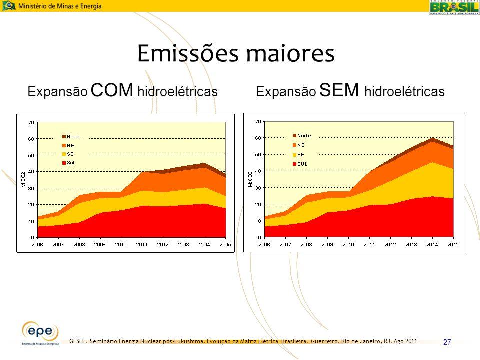 GESEL. Seminário Energia Nuclear pós-Fukushima. Evolução da Matriz Elétrica Brasileira. Guerreiro. Rio de Janeiro, RJ. Ago 2011 27 Expansão COM hidroe