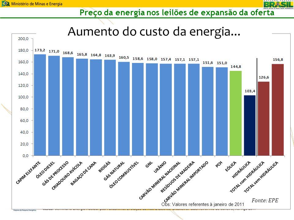 GESEL. Seminário Energia Nuclear pós-Fukushima. Evolução da Matriz Elétrica Brasileira. Guerreiro. Rio de Janeiro, RJ. Ago 2011 Fonte: EPE Obs: Valore
