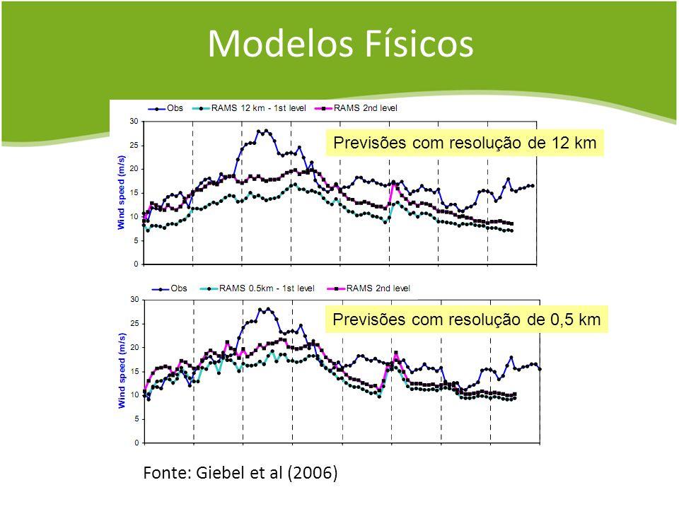 Modelos Físicos Fonte: Giebel et al (2006) Previsões com resolução de 12 km Previsões com resolução de 0,5 km