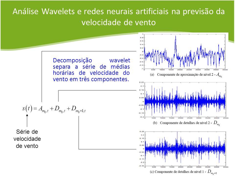 Análise Wavelets e redes neurais artificiais na previsão da velocidade de vento Série de velocidade de vento Decomposição wavelet separa a série de mé