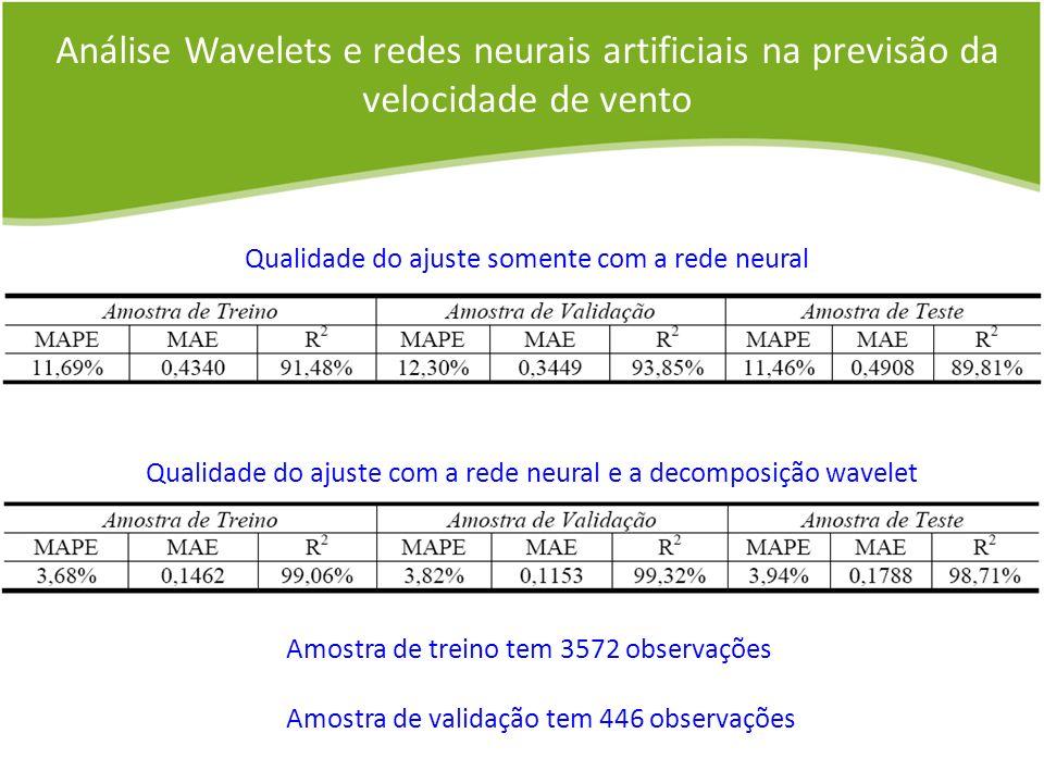 Análise Wavelets e redes neurais artificiais na previsão da velocidade de vento Qualidade do ajuste somente com a rede neural Qualidade do ajuste com