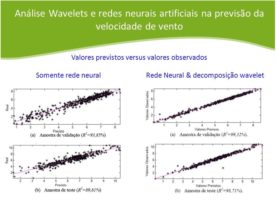 Análise Wavelets e redes neurais artificiais na previsão da velocidade de vento Somente rede neuralRede Neural & decomposição wavelet Valores previsto