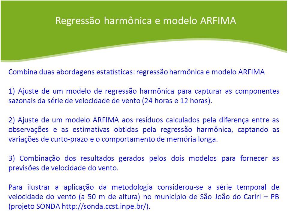 Regressão harmônica e modelo ARFIMA Combina duas abordagens estatísticas: regressão harmônica e modelo ARFIMA 1) Ajuste de um modelo de regressão harm