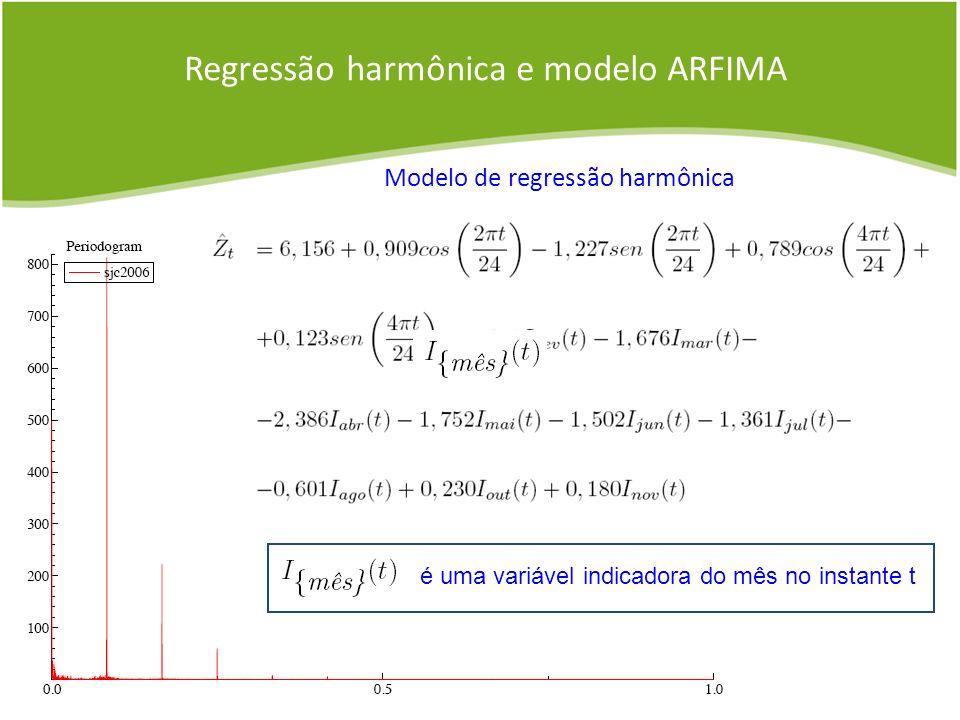 Regressão harmônica e modelo ARFIMA Modelo de regressão harmônica é uma variável indicadora do mês no instante t