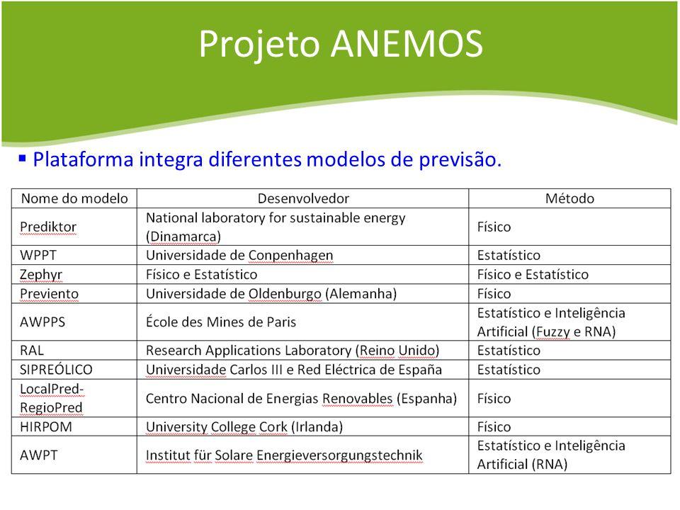 Plataforma integra diferentes modelos de previsão. Projeto ANEMOS