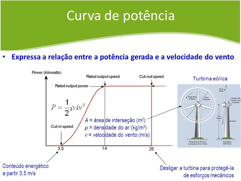 Curva de potência Expressa a relação entre a potência gerada e a velocidade do vento Conteúdo energético a partir 3,5 m/s Desligar a turbina para prot