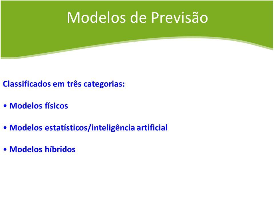 Modelos de Previsão Classificados em três categorias: Modelos físicos Modelos estatísticos/inteligência artificial Modelos híbridos