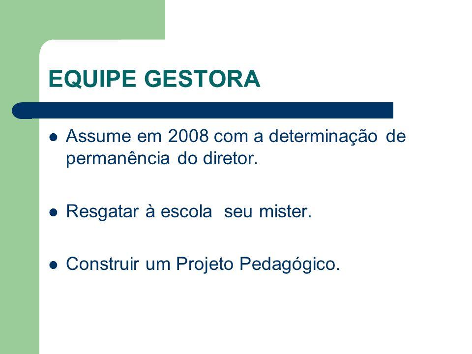 EQUIPE GESTORA Assume em 2008 com a determinação de permanência do diretor. Resgatar à escola seu mister. Construir um Projeto Pedagógico.