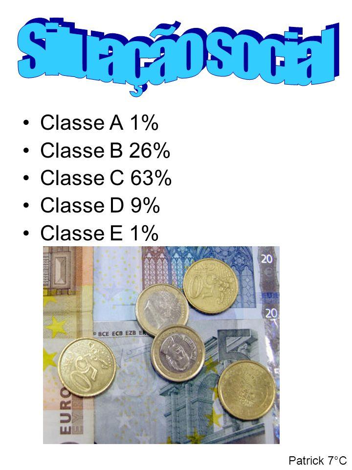 Classe A 1% Classe B 26% Classe C 63% Classe D 9% Classe E 1% Patrick 7°C