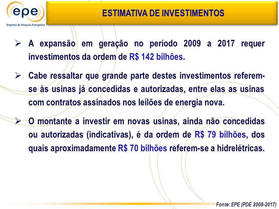 A expansão em geração no período 2009 a 2017 requer investimentos da ordem de R$ 142 bilhões. Cabe ressaltar que grande parte destes investimentos ref