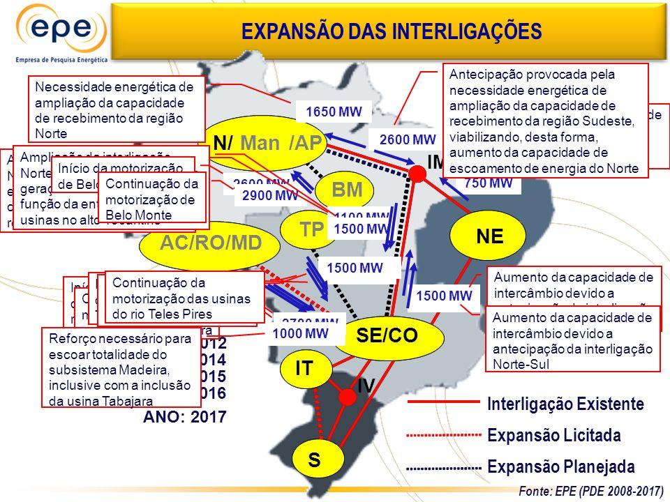 EXPANSÃO DAS INTERLIGAÇÕES IT S AC/RO/MD NE BM TP SE/CO N/Man/AP IT S AC/RO/MD NE BM TP SE/CO N/Man/AP IMP IV 2780 MW ANO: 2012 ANO: 2014 3100 MW 1650