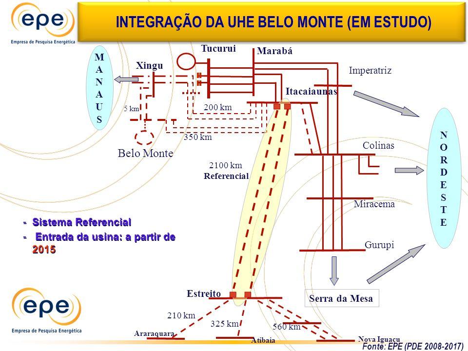 Colinas NORDESTENORDESTE Belo Monte Serra da Mesa Imperatriz Miracema Gurupi Tucurui Marabá Xingu Itacaiaunas 5 km Estreito 350 km 200 km 2100 km Refe
