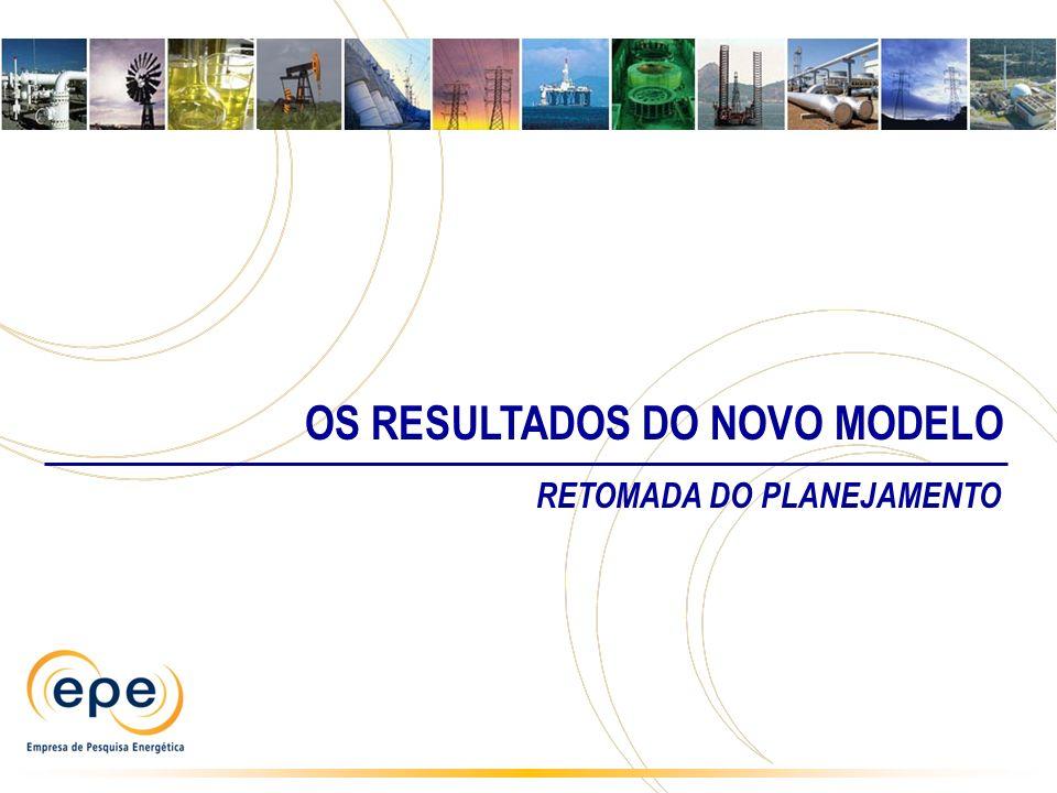 OS PRINCIPAIS TRABALHOS DESENVOLVIDOS PELA EPE ENTRE 2005-2008 Avaliação Ambiental Integrada de Bacias Hidrográficas Novos Inventários Hidrelétricos e Estudos de Viabilidade Balanço Energético Nacional - BEN 2006, 2007 e 2008 Plano Nacional de Energia - PNE 2030 Plano Decenal de Energia - PDE 2006-2015, 2007-2016 e 2008-2017 Resenha Mensal do Mercado de Energia Elétrica Estudo trimestral de projeção da demanda de energia elétrica Programa de Expansão da Transmissão - PDET Estudos de suporte para novos Leilões de Energia Nova (otimização das hidrelétricas, preço inicial do leilão etc.) Habilitação das usinas participantes dos Leilões Apoio a definição do novo marco regulatório para exploração do Pré-Sal