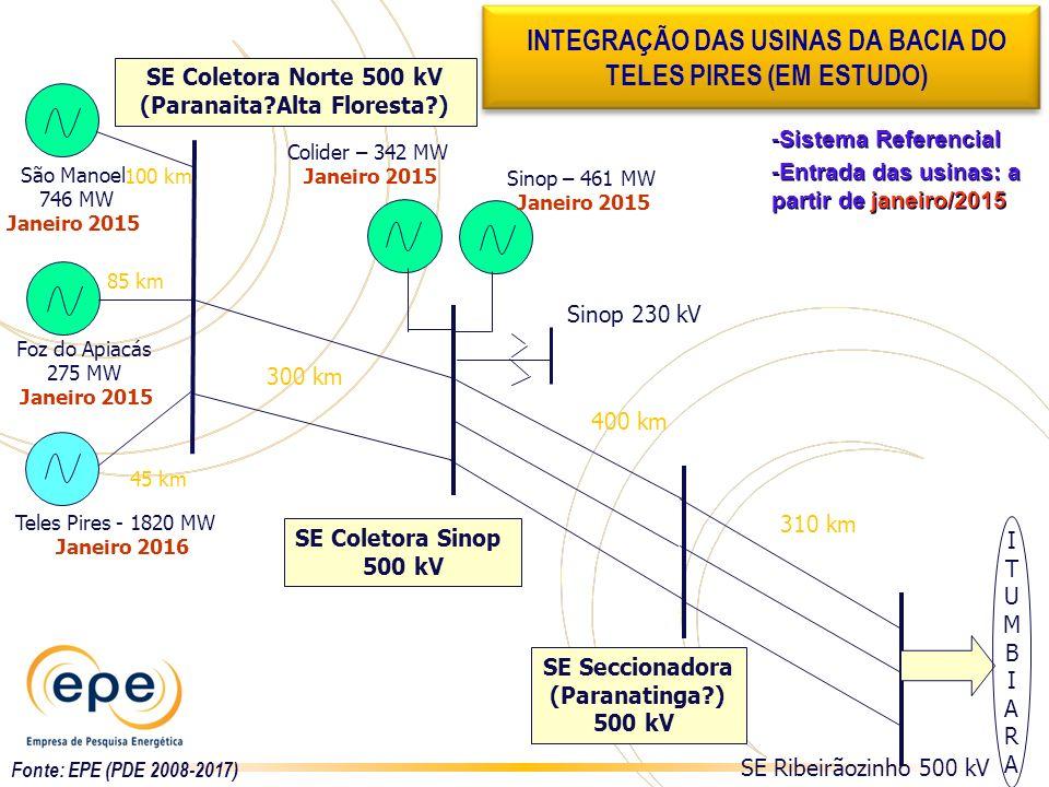 ITUMBIARAITUMBIARA Teles Pires - 1820 MW Janeiro 2016 Sinop 230 kV SE Ribeirãozinho 500 kV SE Coletora Norte 500 kV (Paranaita?Alta Floresta?) SE Cole