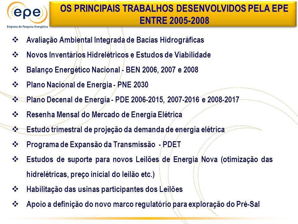Balanço Energético Nacional - BEN 2009 Plano Decenal de Energia - PDE 2009-2018 Estudo para o Plano Nacional de Energia - PNE 2035 Estudos de Indicadores para Balanço de Energia Útil Habilitação de projetos para os Leilões de Energia Nova Estudos de Geração no horizonte de 15 anos para subsidiar a transmissão e escoamento da energia de Belo Monte e Usinas do Rio Teles Pires Estudos de Transmissão Relatórios R1 (estudos técnico-econômicos e sócio-ambientais preliminares), R2 (detalhamento técnico da alternativa de referência) e R3 (caracterização e análise sócio-ambiental do corredor) Programa de Expansão da Transmissão - PET Utilização de Sistema de Informações Geográficos para Estudos Sócio-Ambientais de Transmissão EPE EM 2009 OUTROS DESTAQUES
