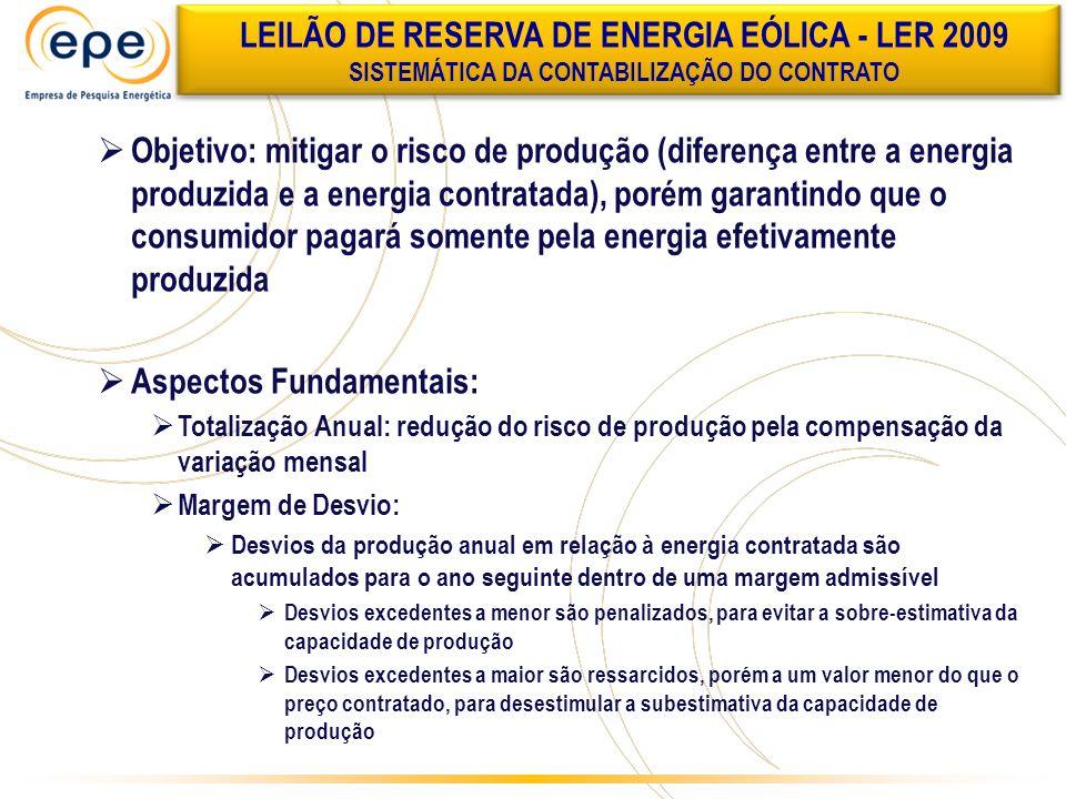 Objetivo: mitigar o risco de produção (diferença entre a energia produzida e a energia contratada), porém garantindo que o consumidor pagará somente p