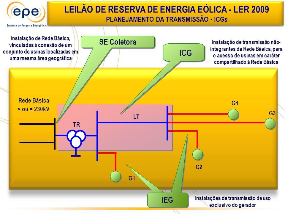 Rede Básica > ou = 230kV TR LT G4 G3 G2 G1 SE Coletora ICG Expansão do Sistema de Transmissão Instalação de Rede Básica, vinculadas à conexão de um co