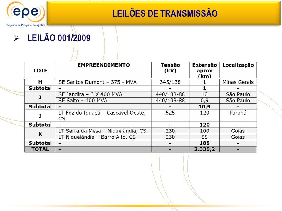 LEILÕES DE TRANSMISSÃO LEILÃO 001/2009