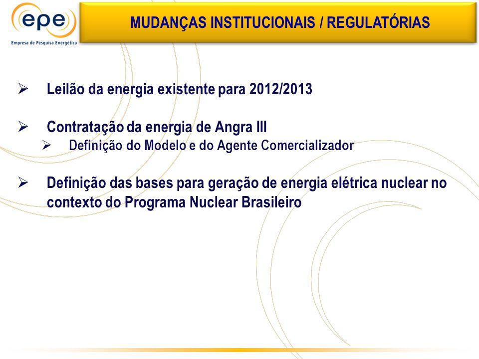 Leilão da energia existente para 2012/2013 Contratação da energia de Angra III Definição do Modelo e do Agente Comercializador Definição das bases par