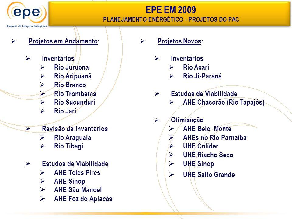 Projetos em Andamento: Inventários Rio Juruena Rio Aripuanã Rio Branco Rio Trombetas Rio Sucunduri Rio Jarí Revisão de Inventários Rio Araguaia Rio Ti