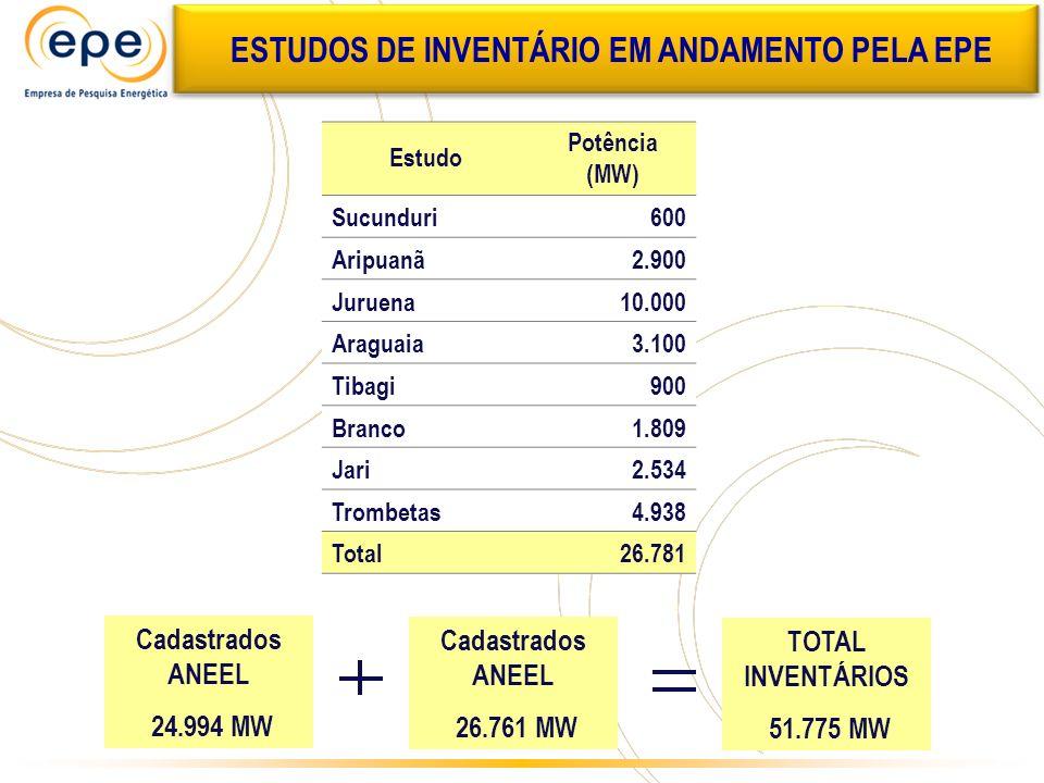 ESTUDOS DE INVENTÁRIO EM ANDAMENTO ESTUDOS DE INVENTÁRIO EM ANDAMENTO PELA EPE Estudo Potência (MW) Sucunduri600 Aripuanã2.900 Juruena10.000 Araguaia3