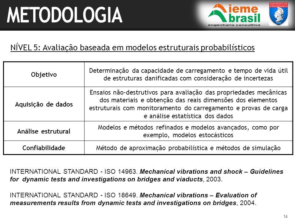 14 NÍVEL 5: Avaliação baseada em modelos estruturais probabilísticos Objetivo Determinação da capacidade de carregamento e tempo de vida útil de estru