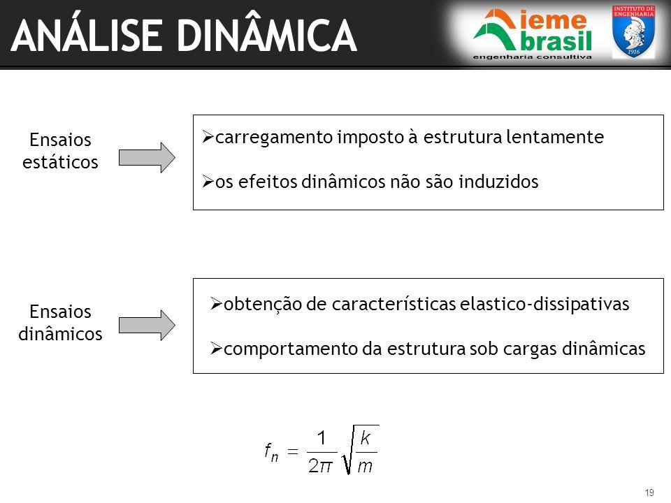 19 Ensaios estáticos Ensaios dinâmicos obtenção de características elastico-dissipativas comportamento da estrutura sob cargas dinâmicas carregamento